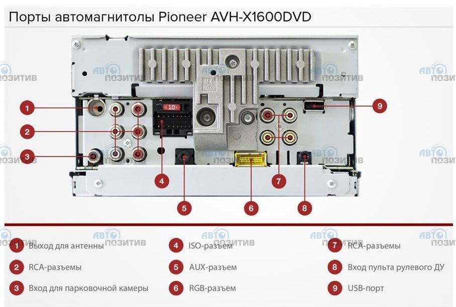 pioneer avh x1600dvd wiring diagram   35 wiring diagram